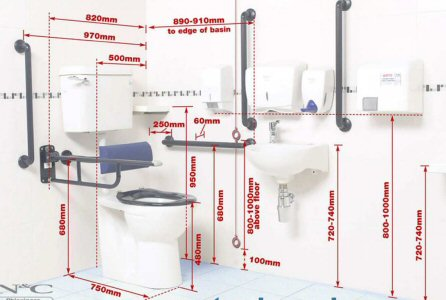 Ada bathroom layout requirements